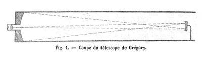 Picture Of Light Path In A Gregorian Telescope